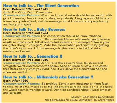 cross generational selling